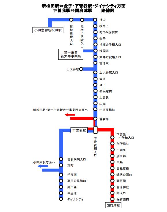 小田原梅まつり2020バス